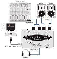 behringer uca202 external sound card dj city. Black Bedroom Furniture Sets. Home Design Ideas